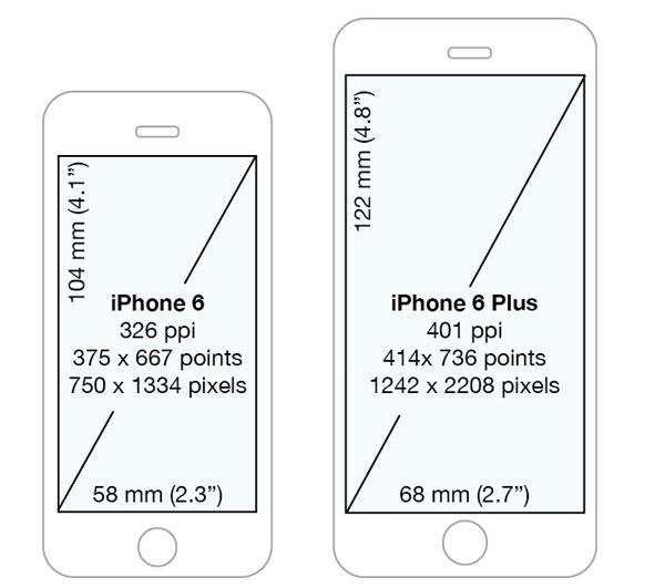 Уменьшить размер готового фото на телефоне день